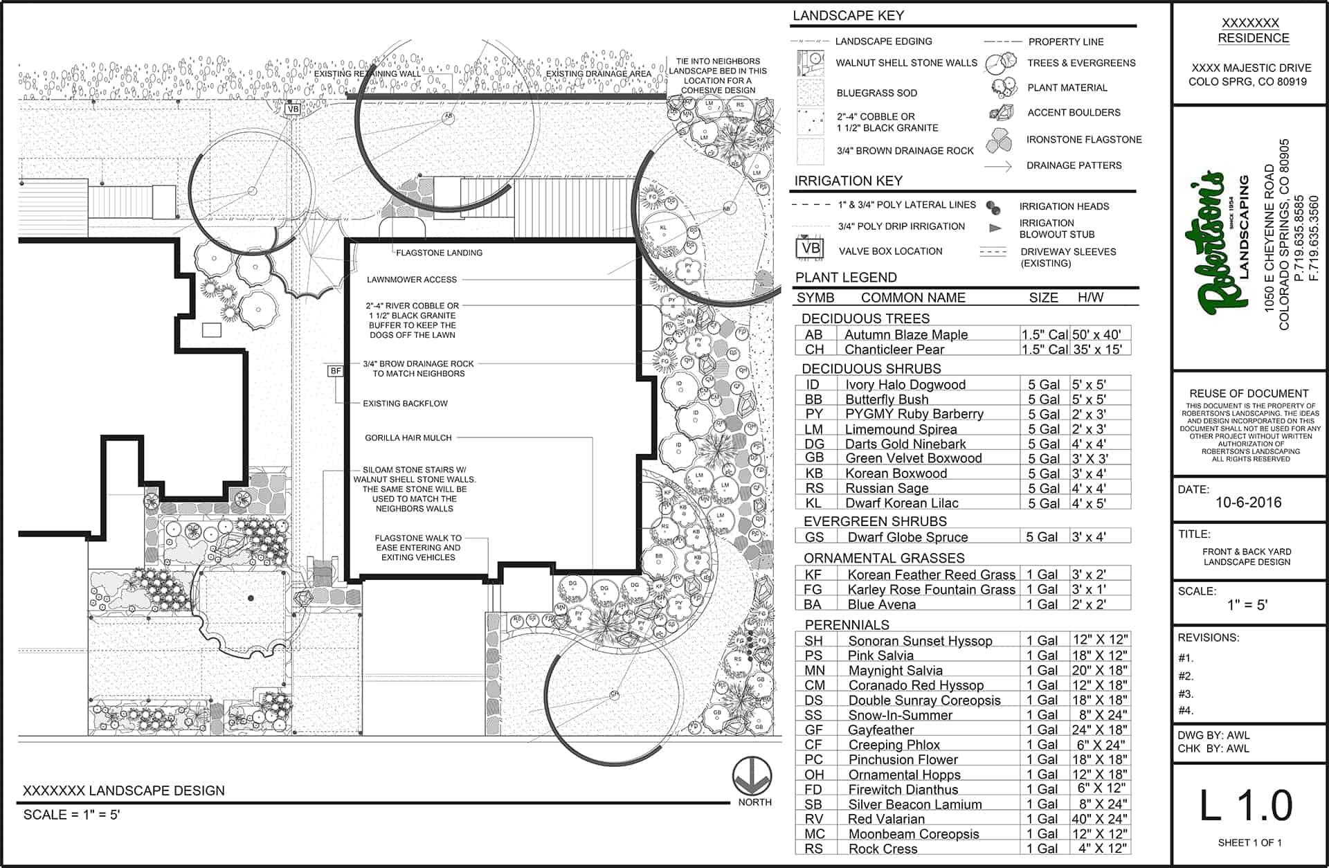 Landscape Design – Robertsons Landscaping